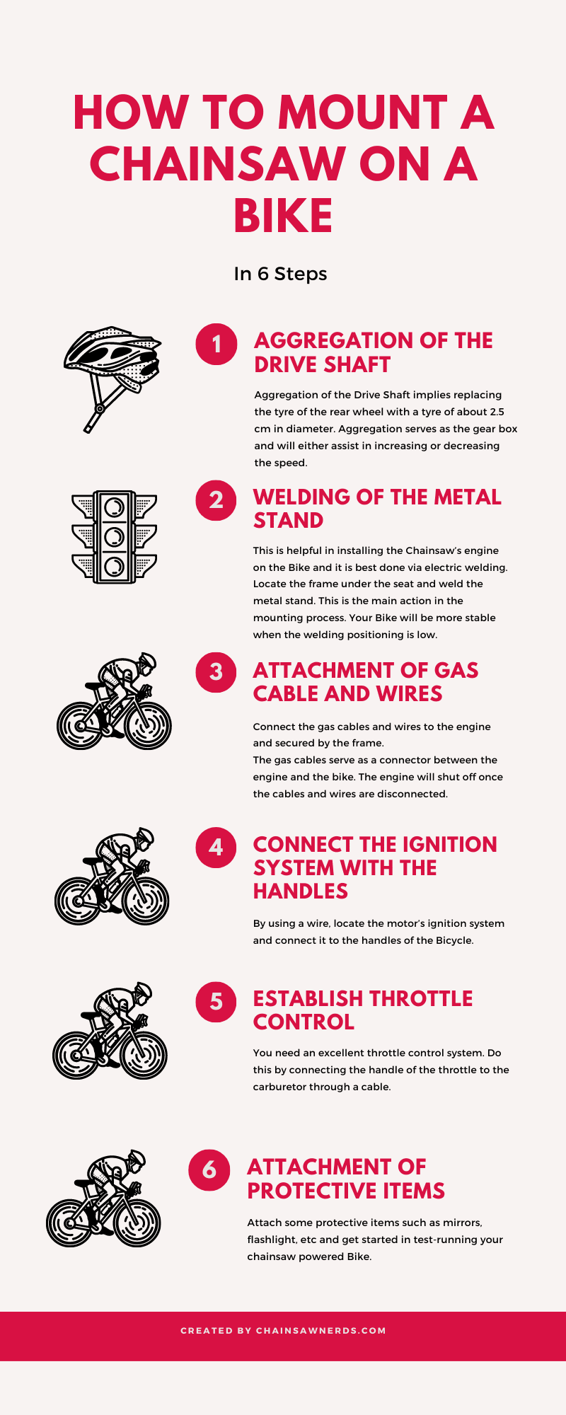 [infographic] How To Mount A Chainsaw On A Bike